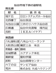 screenshot-www kahoku co jp 2015-10-31 15-01-42.png